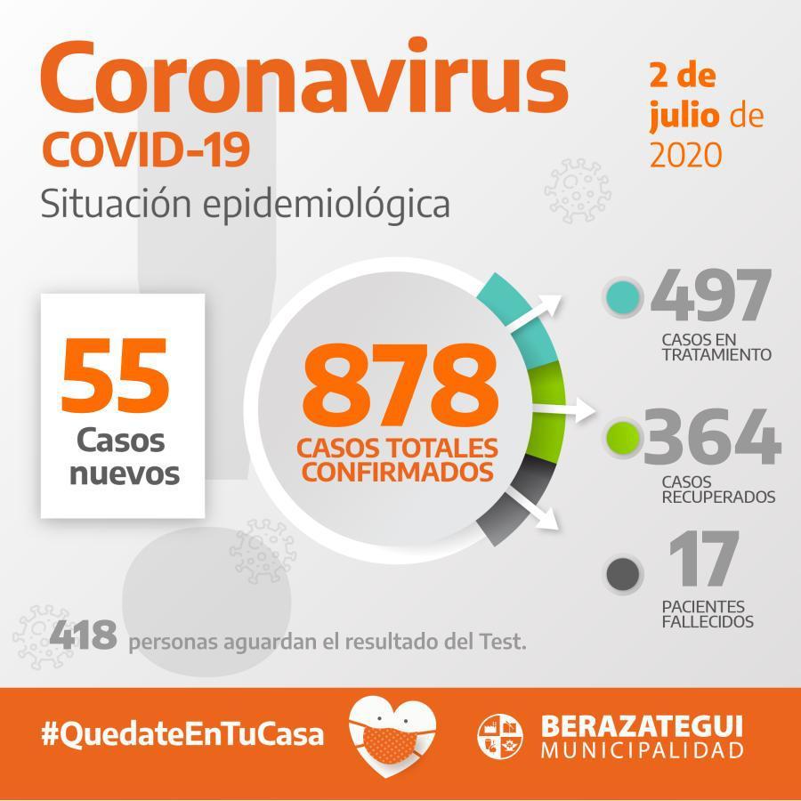 CORONAVIRUS02JUL