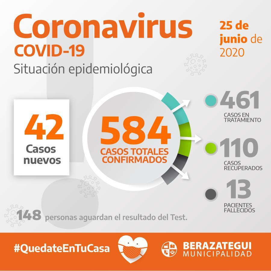 CORONABERA24